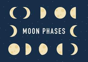 Die Mondphasen Prozessvektor vektor