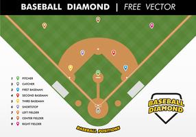 Baseball-Diamantfreier Vektor