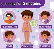 Diagramm mit Coronavirus mit verschiedenen Symptomen vektor