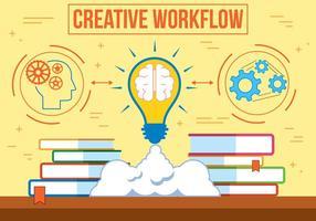 Kostenloser kreativer Workflow