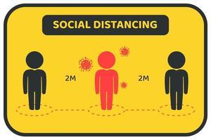 soziales distanzierendes gelbes, schwarzes Plakat vektor
