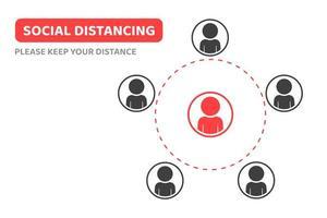 rotes, schwarzes soziales Distanzierungsplakat auf Weiß