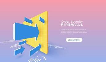 Cybersicherheit mit Firewall