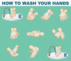 affischdesign för hur man tvättar händerna