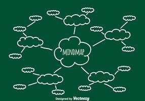 Sketch Mind Map Vektor
