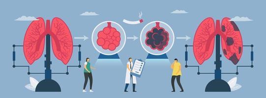 omvandling från normal lunga till dålig lunga vektor