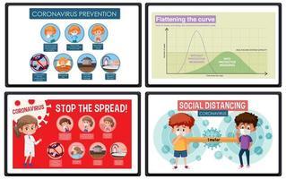 samling av informativa coronavirus-affischer vektor