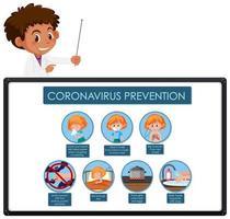 Coronavirus-Poster-Design mit Möglichkeiten zur Verhinderung des Virus vektor