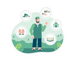 Ramadan-Illustration mit einem Mann stehend und umgeben von islamischen Ikonen