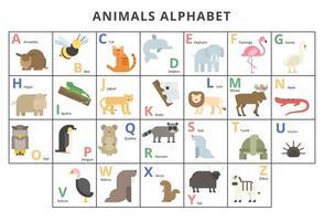 Wildtiere Alphabet gesetzt vektor