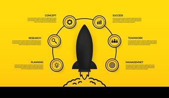 Infografik mit Startraumschiff umgeben von Symbolen