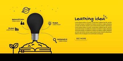 glödlampa som startar från koncept för bokinlärning