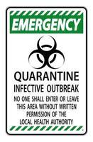 grünes, schwarzes Schild mit dem Hinweis auf einen Infektionsausbruch unter Quarantäne