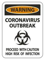 Coronavirus '' Warnung '' Ausbruchszeichen