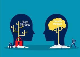 tillväxt tankesätt och fast tankekoncept vektor