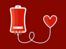 Blutspendeplakat