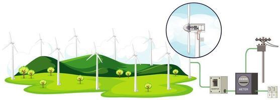 diagram som visar vindkraftverk vektor