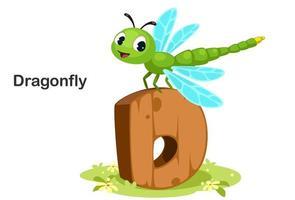 d für Libelle