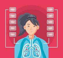 Frau mit vom Virus betroffenen Lungen