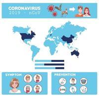 Coronavirus-Infografik mit Weltkarte vektor