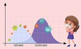 diagram med coronavirus ikoner vektor