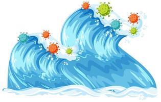 två havsvågor med koronavirusikoner vektor