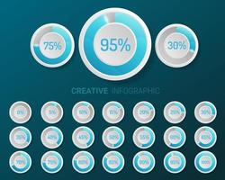 blå och vit cirkel procent diagram
