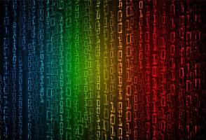 framtida teknikbegrepp för cyberkrets