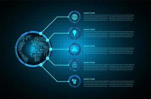 Welt Binärplatine Zukunftstechnologie vektor