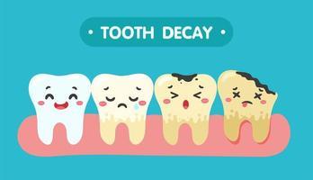 Cartoon Zähne und Zahnfleisch im Mund sind glücklich