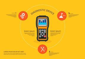 Getriebeschaltung mobile Motor Diagnose vektor