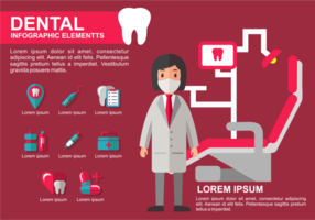 Gratis Dentista Infographic