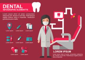 Kostenlose Dentista Infografik