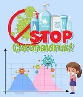 zweite Welle des Coronavirus