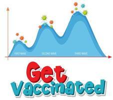 vaccineras med ett andra vågdiagram vektor