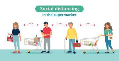 soziale Distanzierung im Supermarktkonzept vektor