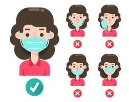 diagram med fel användning av ansiktsmasker