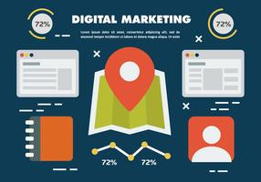 Free Digital Marketing Business vektorillustration