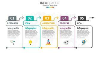 Infografiken für Geschäftskonzept mit Symbolen