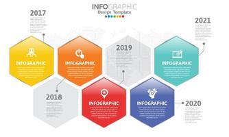 Timeline-Infografik-Vorlage mit 5 Elementen vektor