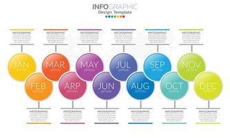 Ganzjahres-Timeline-Vorlage mit 12 Monaten vektor