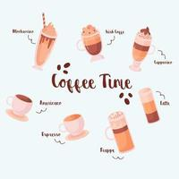 Kaffeetypen Konzept