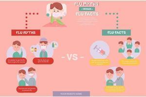 Grippe Mythen und Grippe Fakten Infografik