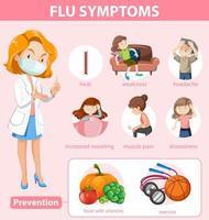 medizinische Infografik der Grippesymptome und Prävention