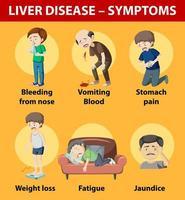 Diagramm der Symptome von Lebererkrankungen