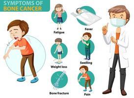 medizinische Infografik der Symptome von Knochenkrebs vektor