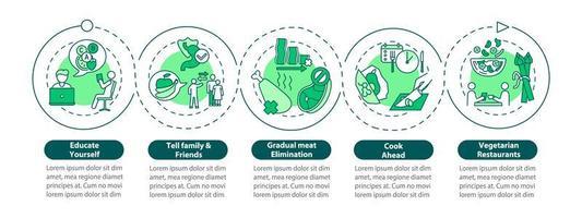 eine vegetarische, infografische Vorlage werden
