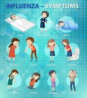 influensa symptom tecknad stil infographic