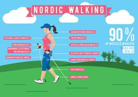 Nordic Walking Infografik Daten vektor