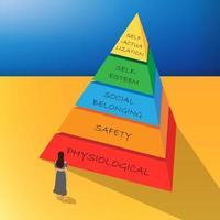 Maslows Pyramide und Frau in der Wüstenkunst vektor